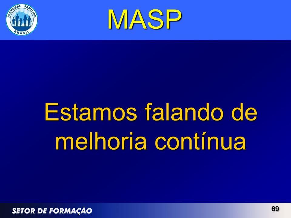 6969 MASP Estamos falando de melhoria contínua