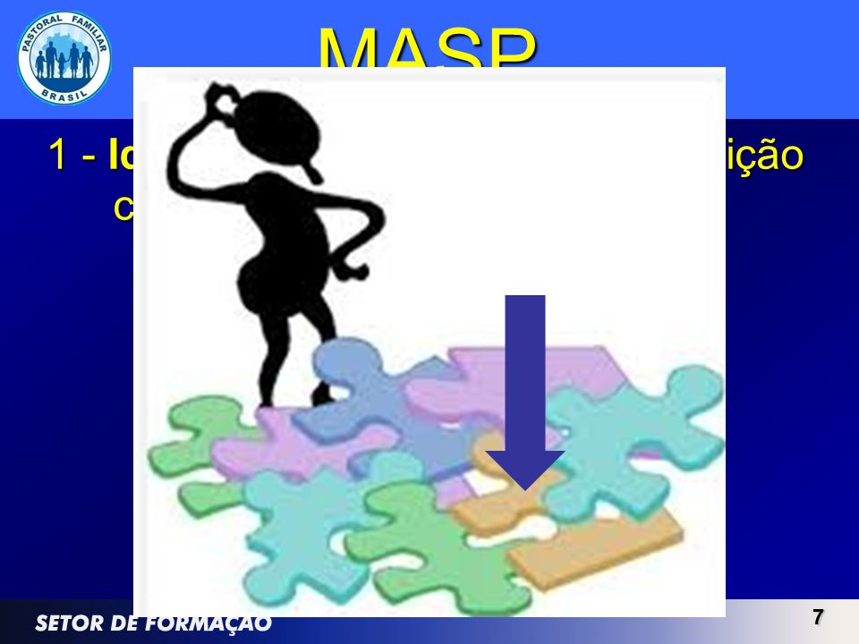 88 MASP Vejamos um problema que aflige a Pastoral Familiar: