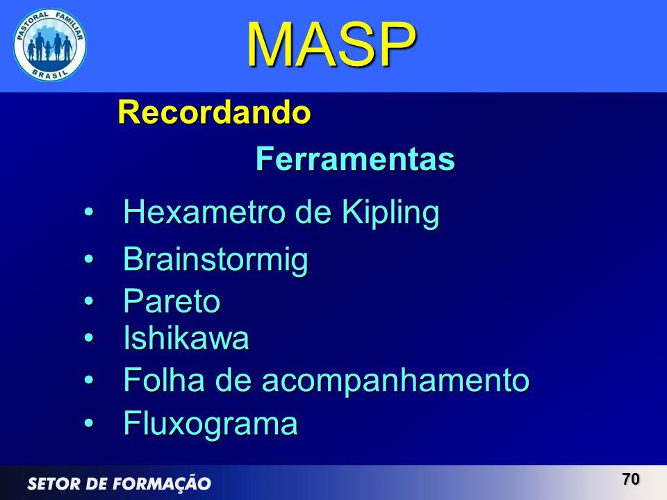 70 MASP Ferramentas BrainstormigBrainstormig ParetoPareto IshikawaIshikawa FluxogramaFluxograma Hexametro de KiplingHexametro de Kipling Recordando Fo