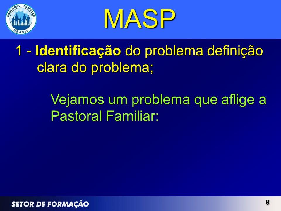 99 1 - Identificação do problema definição clara do problema; MASP É causa ou é efeito.