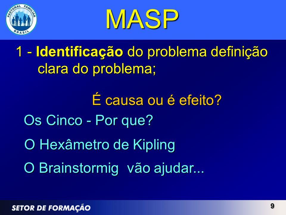 99 1 - Identificação do problema definição clara do problema; MASP É causa ou é efeito? O Hexâmetro de Kipling Os Cinco - Por que? O Brainstormig vão