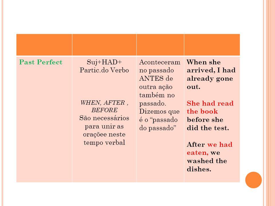 Past Perfect Suj+HAD+ Partic.do Verbo WHEN, AFTER, BEFORE São necessários para unir as oraçõee neste tempo verbal Aconteceram no passado ANTES de outra ação também no passado.