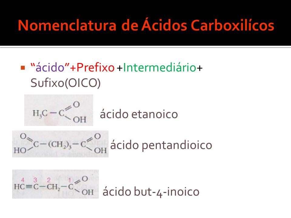  ácido +Prefixo +Intermediário+ Sufixo(OICO) ácido etanoico ácido pentandioico ácido but-4-inoico