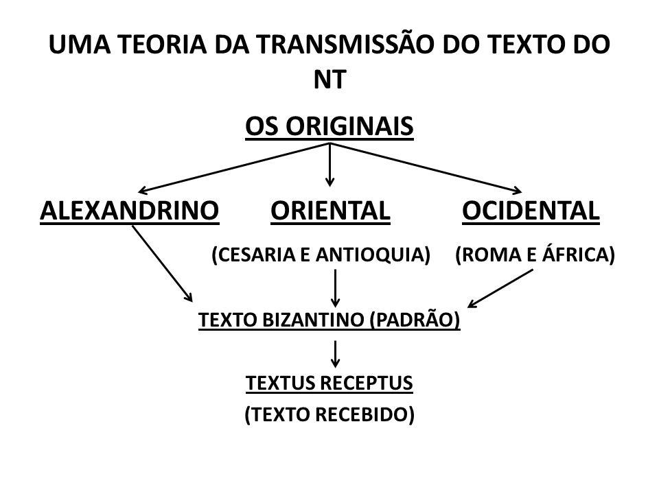UMA TEORIA DA TRANSMISSÃO DO TEXTO DO NT OS ORIGINAIS ALEXANDRINO ORIENTAL OCIDENTAL (CESARIA E ANTIOQUIA) (ROMA E ÁFRICA) TEXTO BIZANTINO (PADRÃO) TE