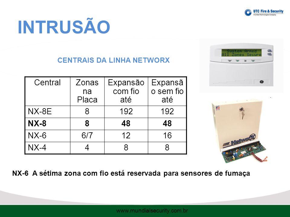 CENTRAIS DA LINHA NETWORX CentralZonas na Placa Expansão com fio até Expansã o sem fio até NX-8E8192 NX-8848 NX-66/71216 NX-4488 NX-6 A sétima zona com fio está reservada para sensores de fumaça www.mundialsecurity.com.br