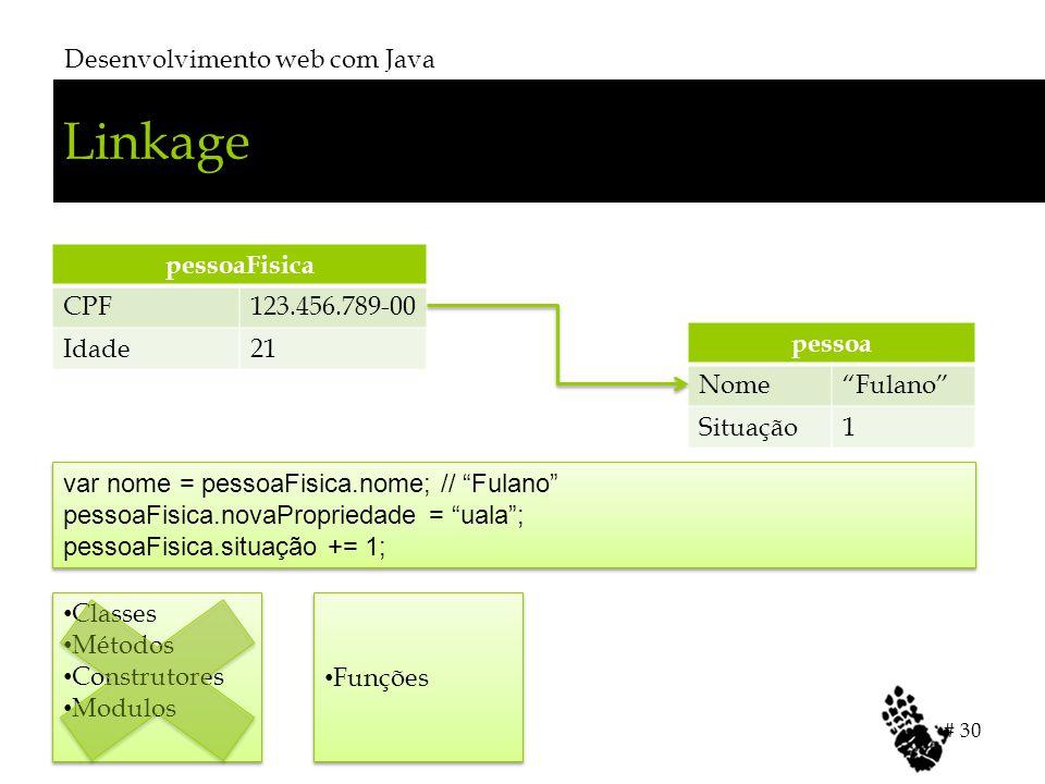 """Linkage pessoaFisica CPF123.456.789-00 Idade21 Desenvolvimento web com Java # 30 pessoa Nome""""Fulano"""" Situação1 var nome = pessoaFisica.nome; // """"Fulan"""