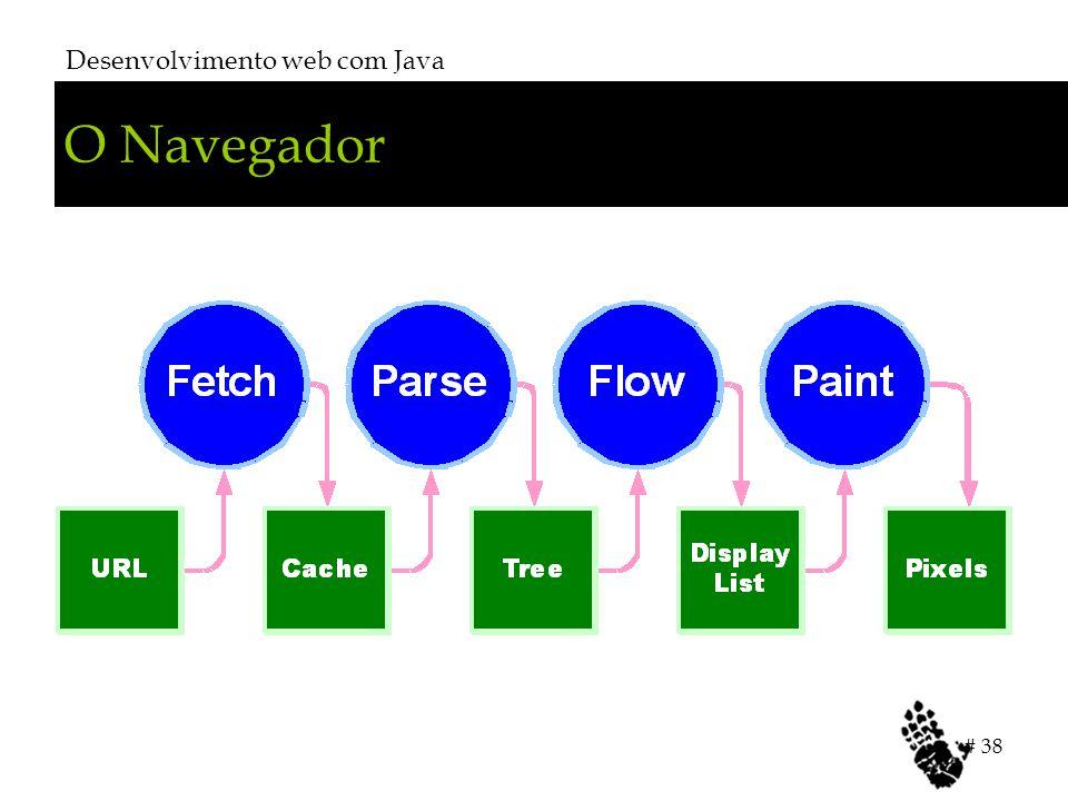 O Navegador Desenvolvimento web com Java # 38