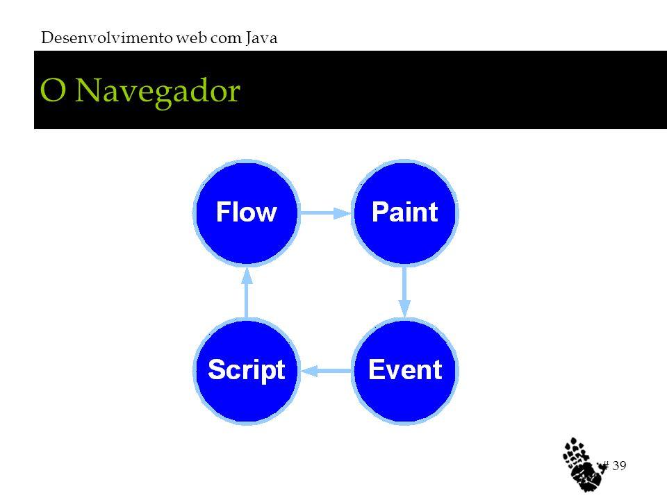 O Navegador Desenvolvimento web com Java # 39