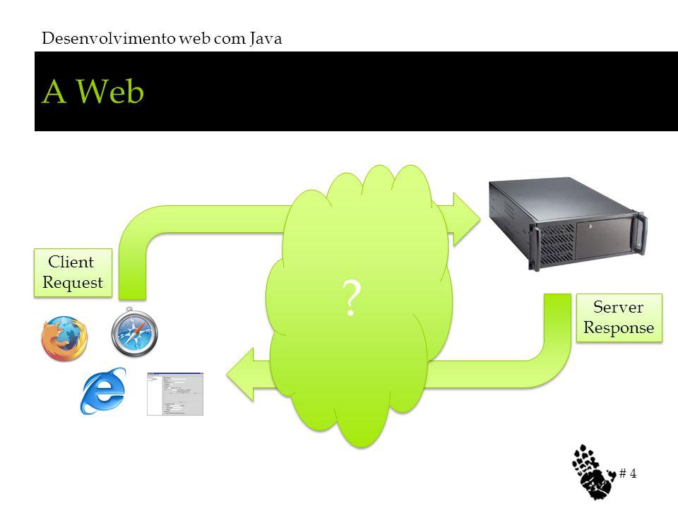 A Web Desenvolvimento web com Java # 4 ? ? Client Request Client Request Server Response Server Response