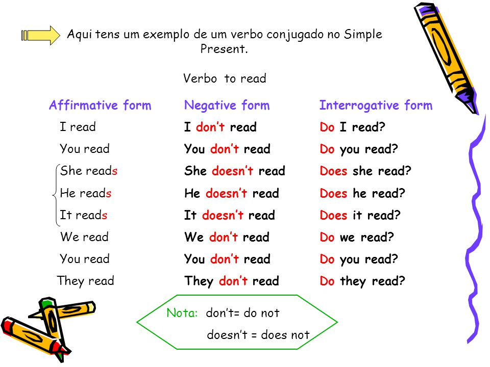 Aqui tens um exemplo de um verbo conjugado no Simple Present. Verbo to read Affirmative form I read You read She reads He reads It reads We read You r