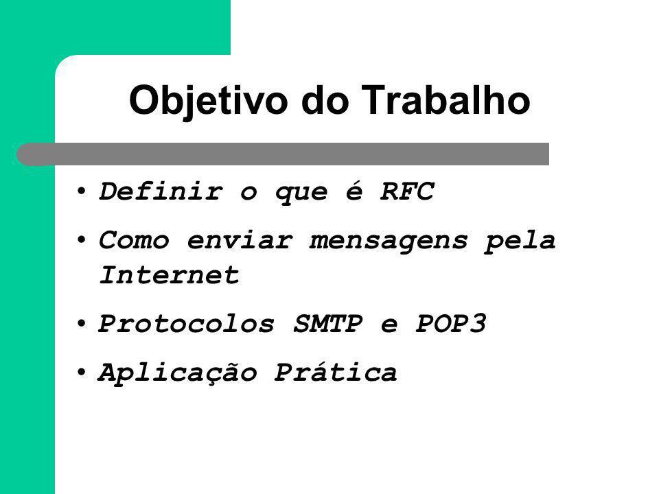 Objetivo do Trabalho Definir o que é RFC Como enviar mensagens pela Internet Protocolos SMTP e POP3 Aplicação Prática