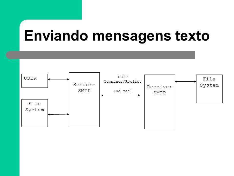 Enviando mensagens texto SMTP Commands/Replies And mail USER File System Sender- SMTP File System Receiver SMTP