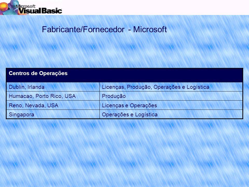Fabricante/Fornecedor - Microsoft Centros de Operações Dublin, IrlandaLicenças, Produção, Operações e Logística Humacao, Porto Rico, USAProdução Reno, Nevada, USALicenças e Operações SingaporaOperações e Logística