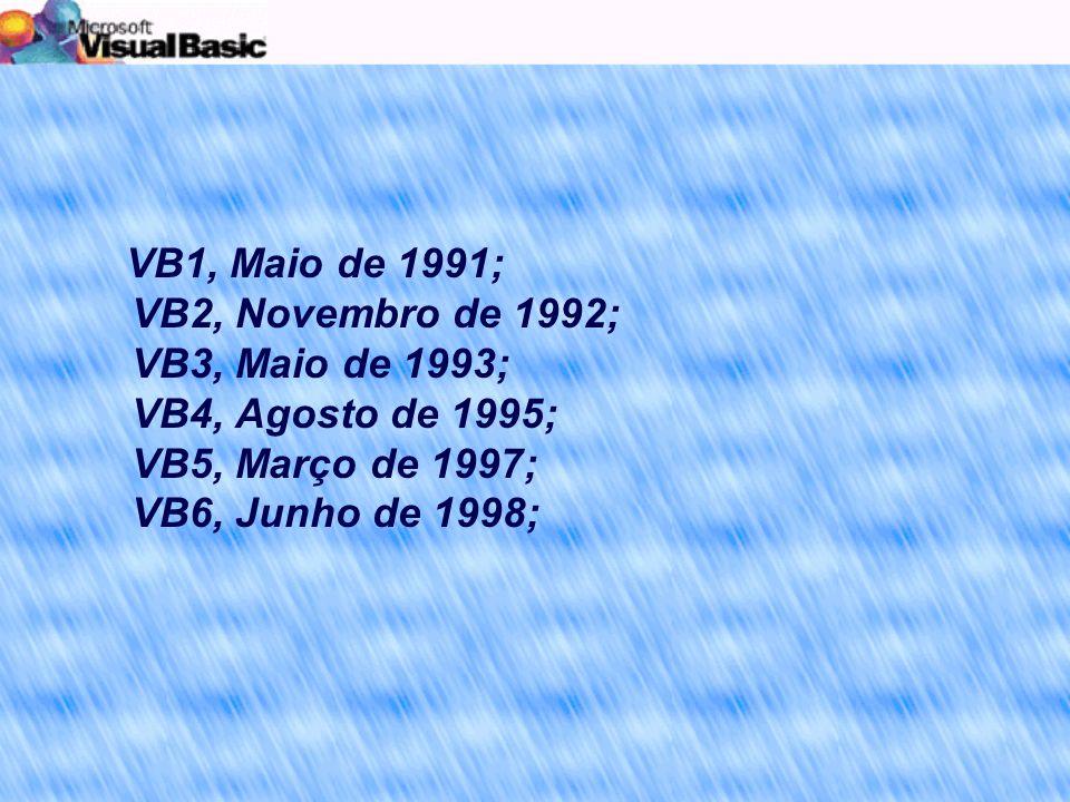 VB1, Maio de 1991; VB2, Novembro de 1992; VB3, Maio de 1993; VB4, Agosto de 1995; VB5, Março de 1997; VB6, Junho de 1998;