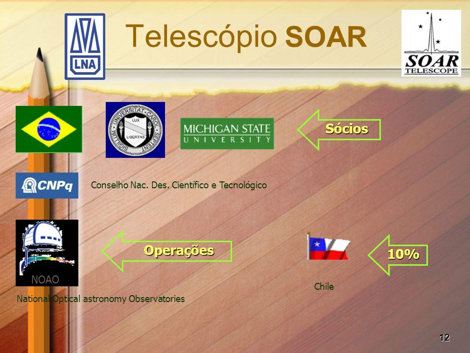 12 Telescópio SOAR NOAO Sócios Operações 10% Chile National Optical astronomy Observatories Conselho Nac. Des. Científico e Tecnológico
