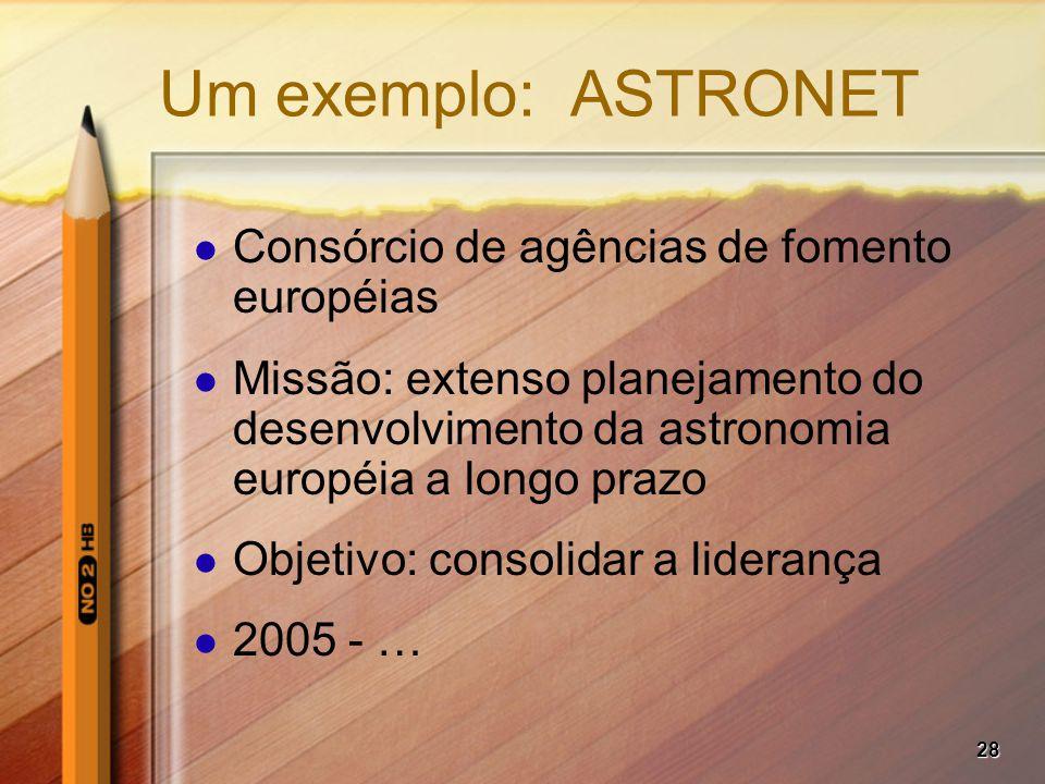 28 Um exemplo: ASTRONET Consórcio de agências de fomento européias Missão: extenso planejamento do desenvolvimento da astronomia européia a longo prazo Objetivo: consolidar a liderança 2005 - …