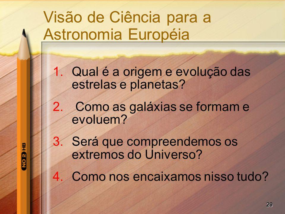 29 Visão de Ciência para a Astronomia Européia 1.Qual é a origem e evolução das estrelas e planetas? 2. Como as galáxias se formam e evoluem? 3.Será q