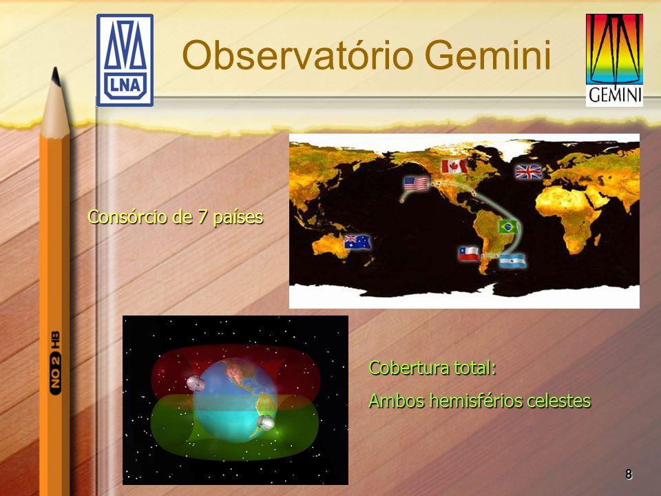 9 Telescópios Gêmeos Espelhos de 8m de diâmetro Ótica ativa Ótica adaptativa Visível e infravermelho Limite de difração atmosférica