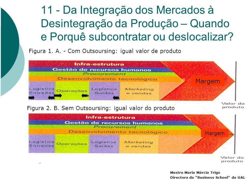 11 - Da Integração dos Mercados à Desintegração da Produção – Quando e Porquê subcontratar ou deslocalizar.
