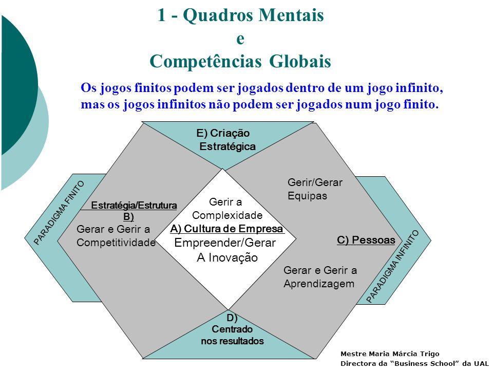 1 - Quadros Mentais e Competências Globais Os jogos finitos podem ser jogados dentro de um jogo infinito, mas os jogos infinitos não podem ser jogados num jogo finito.