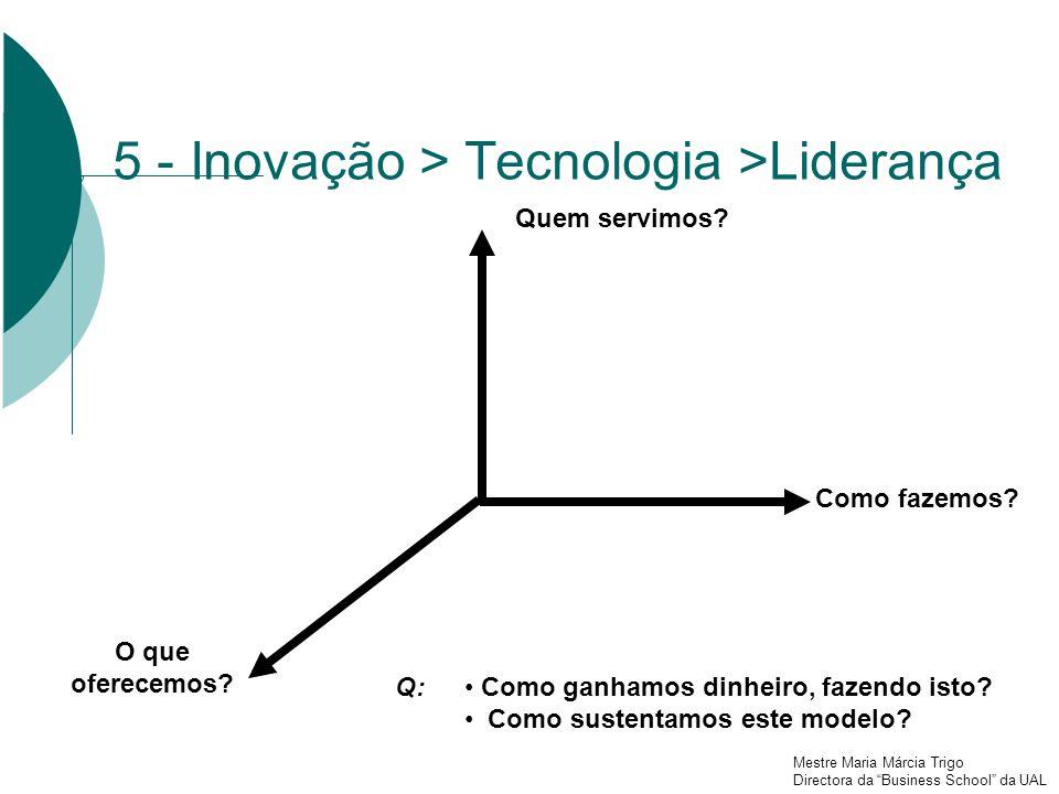 5 - Inovação > Tecnologia >Liderança Quem servimos.