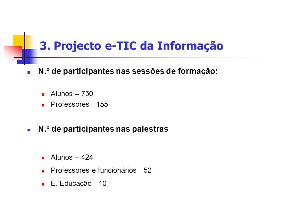 3. Projecto e-TIC da Informação N.º de participantes nas sessões de formação: Alunos – 750 Professores - 155 N.º de participantes nas palestras Alunos
