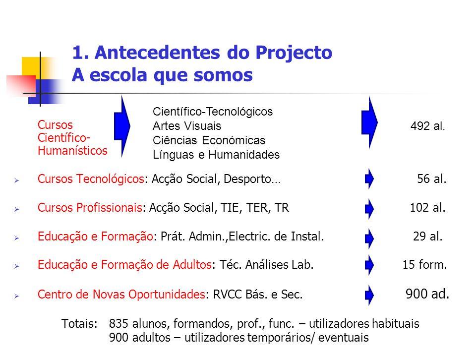 1. Antecedentes do Projecto A escola que somos Cursos Científico- Humanísticos  Cursos Tecnológicos: Acção Social, Desporto… 56 al.  Cursos Profissi
