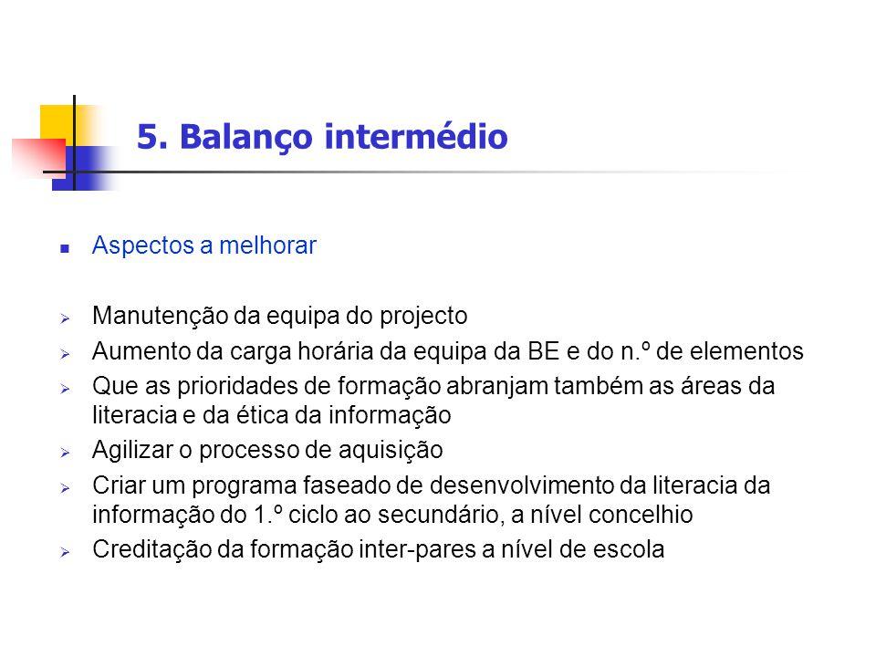 5. Balanço intermédio Aspectos a melhorar  Manutenção da equipa do projecto  Aumento da carga horária da equipa da BE e do n.º de elementos  Que as