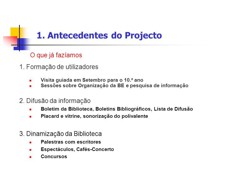 1. Antecedentes do Projecto 1. Formação de utilizadores Visita guiada em Setembro para o 10.º ano Sessões sobre Organização da BE e pesquisa de inform