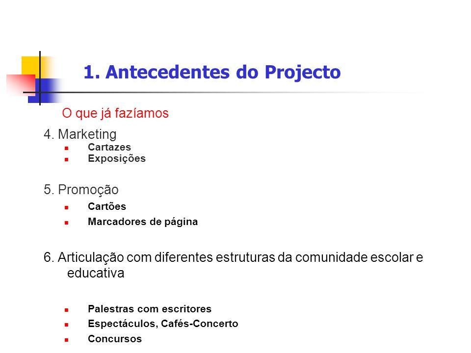 1. Antecedentes do Projecto 4. Marketing Cartazes Exposições 5. Promoção Cartões Marcadores de página 6. Articulação com diferentes estruturas da comu