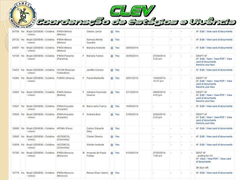 Como Pontuar -Anfitrião - 8 pnt/dia = 240pnt -Padrinho - 4 pnt/dia = 120pnt -Participação - Liga, Monitoria, Extensão, -Estagio Extracurriculares, Pesquisa e IC - 5pnt/mês *max de 12 meses por modalidade -Participação em cursos de Ligas, Simpósios, -Congressos - 5pnt/evento *max de 12 eventos -Organizar campanhas e projetos aprovados pelo DENEM = 5 pnt/evento * max de 12 eventos