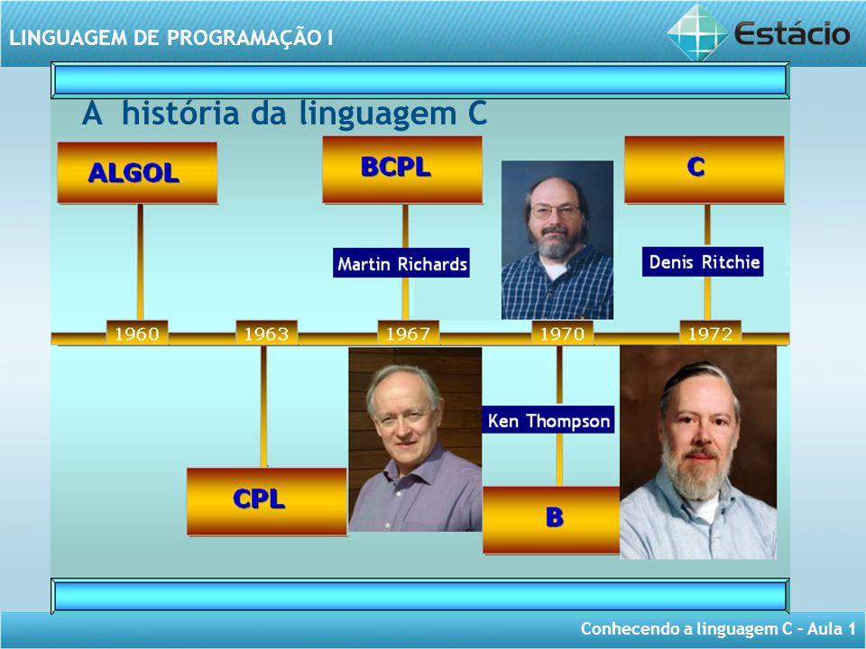 Conhecendo a linguagem C – Aula 1 LINGUAGEM DE PROGRAMAÇÃO I A história da linguagem C