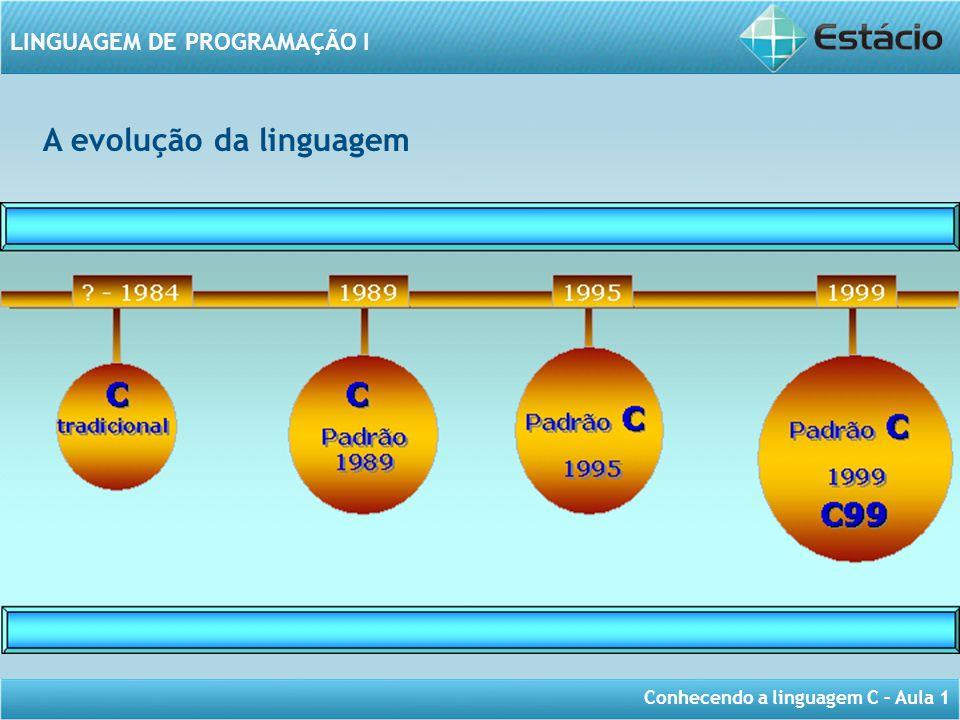 Conhecendo a linguagem C – Aula 1 LINGUAGEM DE PROGRAMAÇÃO I A evolução da linguagem