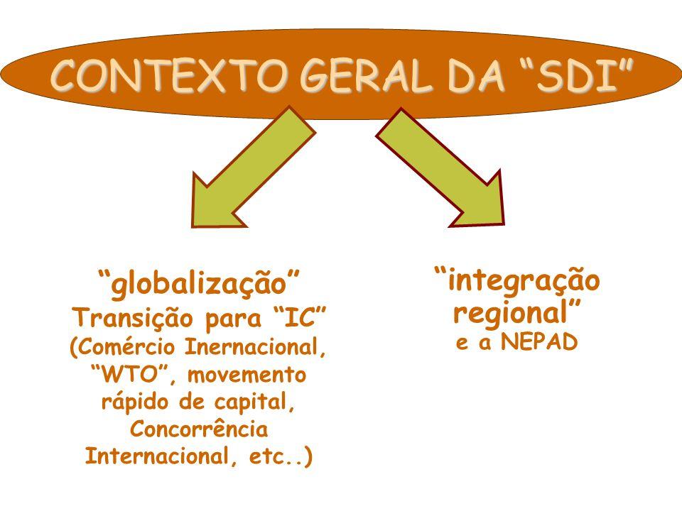 """CONTEXTO GERAL DA """"SDI"""" """"globalização"""" Transição para """"IC"""" (Comércio Inernacional, """"WTO"""", movemento rápido de capital, Concorrência Internacional, etc"""