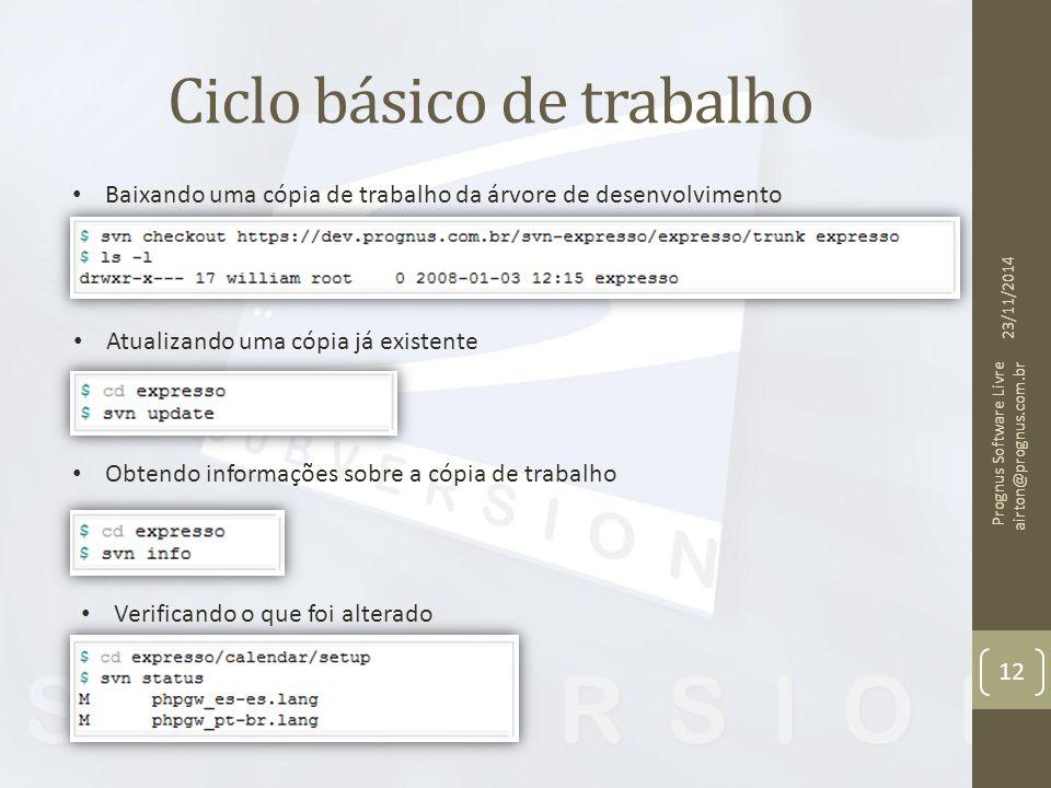 Ciclo básico de trabalho 23/11/2014 Prognus Software Livre airton@prognus.com.br 12 Baixando uma cópia de trabalho da árvore de desenvolvimento Atuali