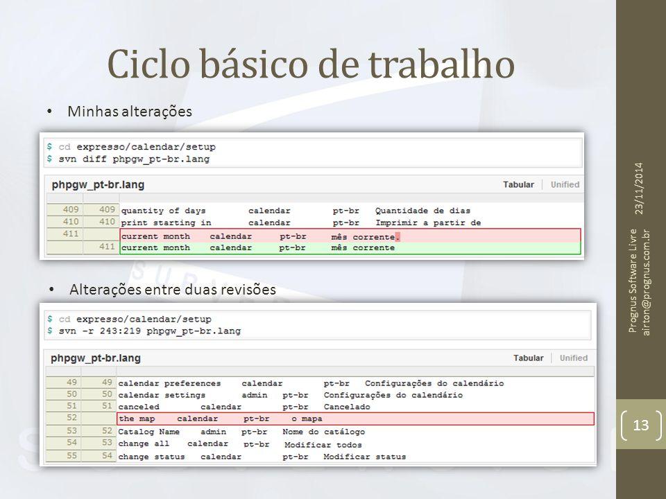 Ciclo básico de trabalho 23/11/2014 Prognus Software Livre airton@prognus.com.br 13 Minhas alterações Alterações entre duas revisões