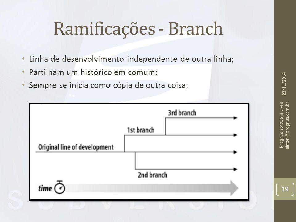 Ramificações - Branch Linha de desenvolvimento independente de outra linha; Partilham um histórico em comum; Sempre se inicia como cópia de outra coisa; 23/11/2014 Prognus Software Livre airton@prognus.com.br 19