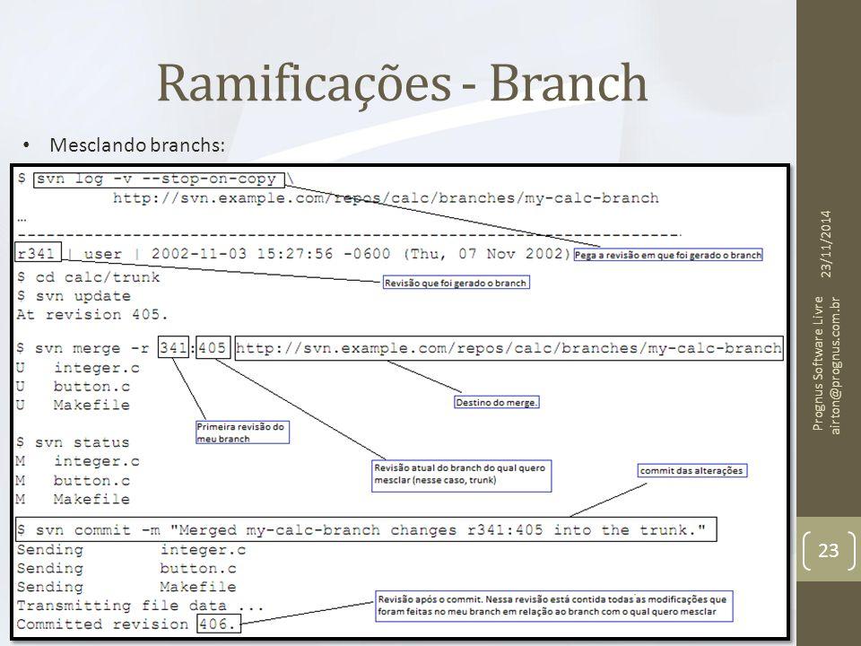 Ramificações - Branch 23/11/2014 Prognus Software Livre airton@prognus.com.br 23 Mesclando branchs: