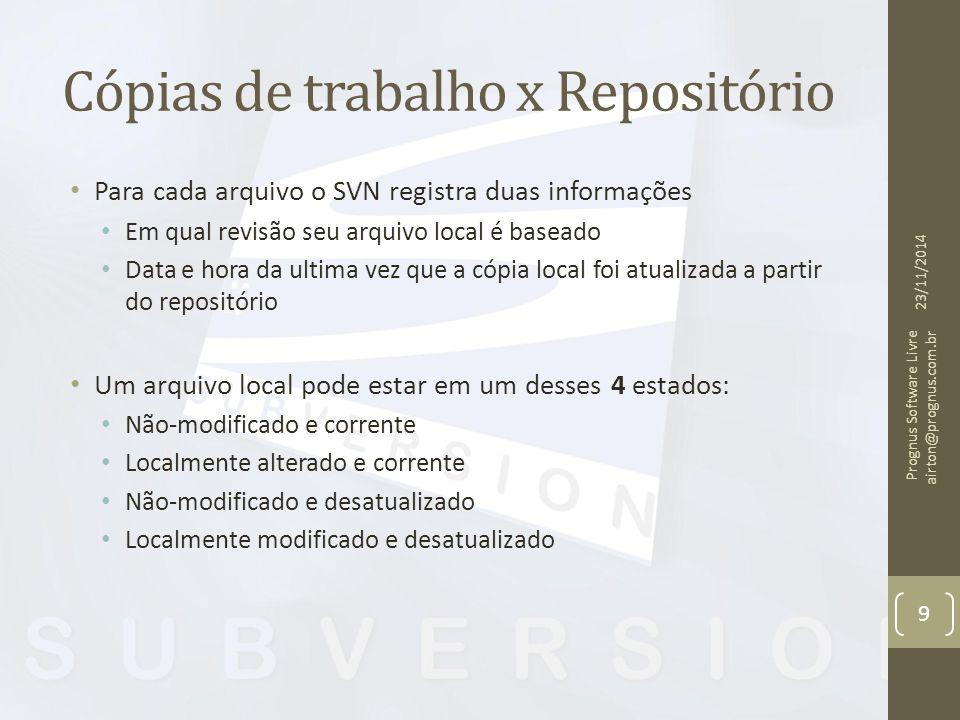 Cópias de trabalho x Repositório Para cada arquivo o SVN registra duas informações Em qual revisão seu arquivo local é baseado Data e hora da ultima v