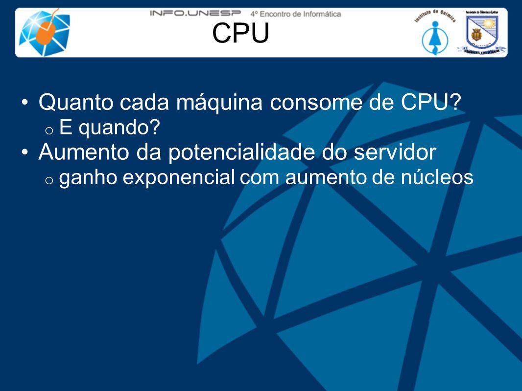 CPU Quanto cada máquina consome de CPU. o E quando.