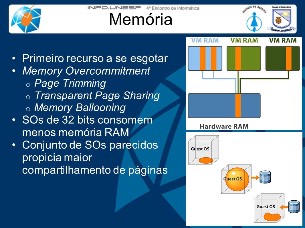 Memória Primeiro recurso a se esgotar Memory Overcommitment o Page Trimming o Transparent Page Sharing o Memory Ballooning SOs de 32 bits consomem menos memória RAM Conjunto de SOs parecidos propicia maior compartilhamento de páginas