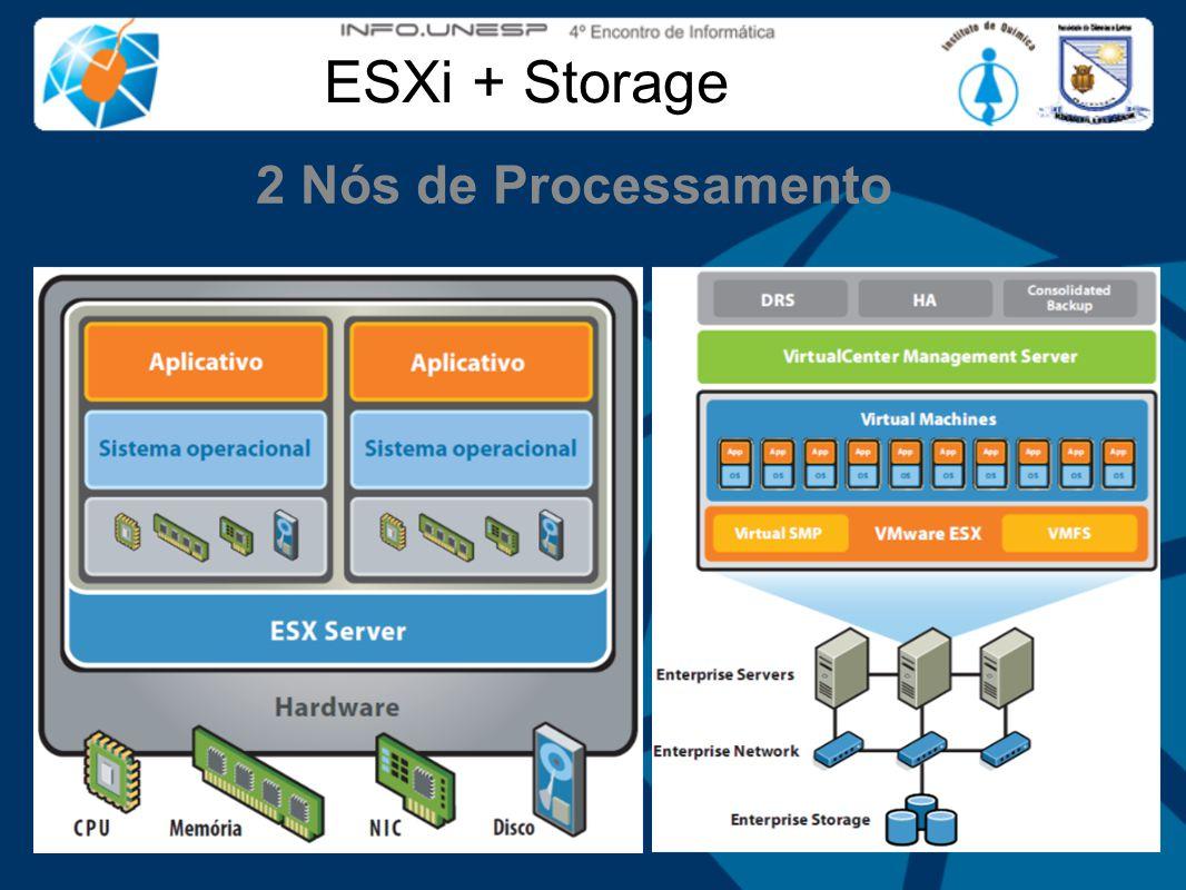 ESXi + Storage 2 Nós de Processamento