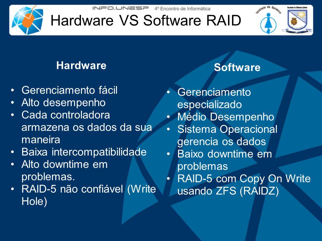 Hardware VS Software RAID Hardware Gerenciamento fácil Alto desempenho Cada controladora armazena os dados da sua maneira Baixa intercompatibilidade Alto downtime em problemas.