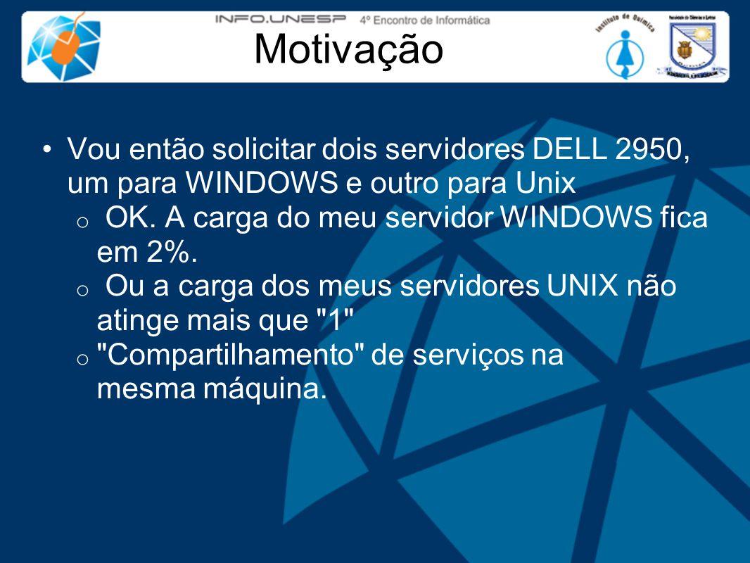 Motivação Vou então solicitar dois servidores DELL 2950, um para WINDOWS e outro para Unix o OK.