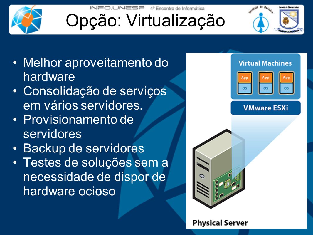 Opção: Virtualização Melhor aproveitamento do hardware Consolidação de serviços em vários servidores.
