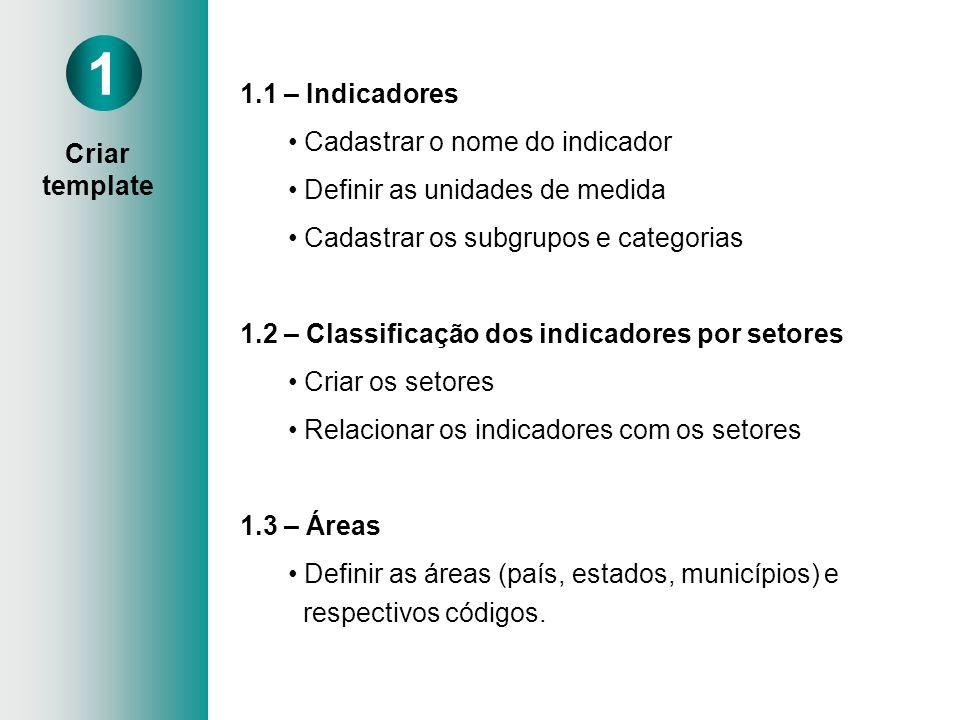 1.1 – Indicadores Cadastrar o nome do indicador Definir as unidades de medida Cadastrar os subgrupos e categorias 1.2 – Classificação dos indicadores