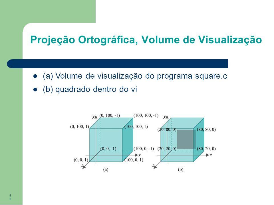 13 Projeção Ortográfica, Volume de Visualização (a) Volume de visualização do programa square.c (b) quadrado dentro do vi