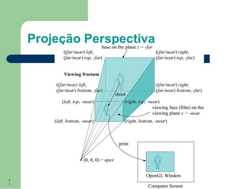 52 Projeção Perspectiva