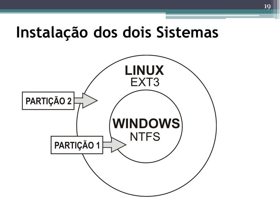 Instalação dos dois Sistemas 19
