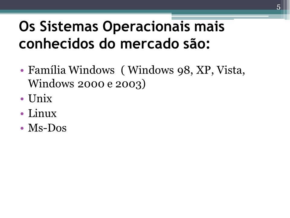 Os Sistemas Operacionais mais conhecidos do mercado são: Família Windows ( Windows 98, XP, Vista, Windows 2000 e 2003) Unix Linux Ms-Dos 5